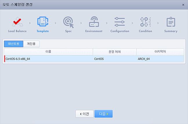 Cloudit Console 오토스케일링 생성-Template 화면